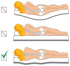 postura della schiena sul materasso